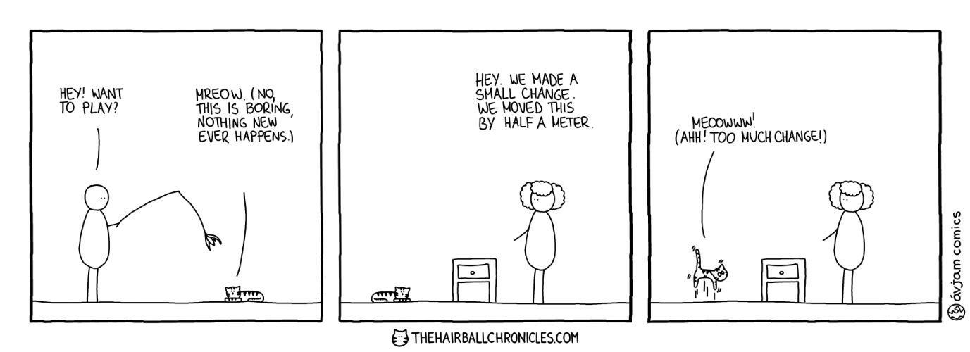 0032 – Changes